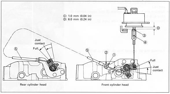 Suzuki Intruder  Decompression Cable Adjustment