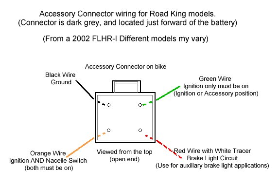 accessory wiring diagram hideaway    accessory    cable  hideaway    accessory    cable