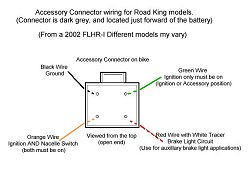 Hideaway Accessory Cable on spark plugs diagram, speedometer diagram, accessory relay diagram, accessory bracket diagram, battery charger diagram, cruise control diagram,